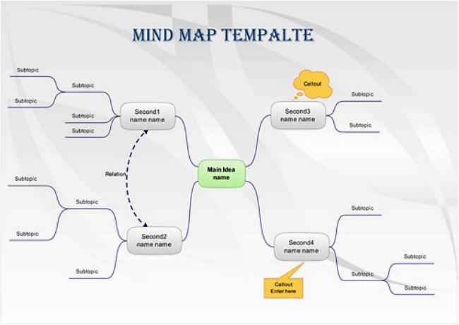 Edraw Max Edraw Mindmap Top Picks