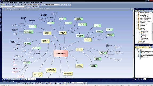 mind mapping tool with Sparx Enterprise Architect on Mind Maps For Genealogy furthermore Valuestreammapping in addition Stakeholder Map Template likewise Visualizations additionally 10 Salesforce Integration Design Considerations From Architect Point Of View Mind Mapping Included.