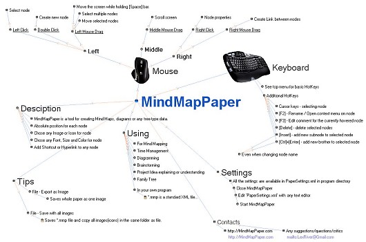 MindMapPaper600
