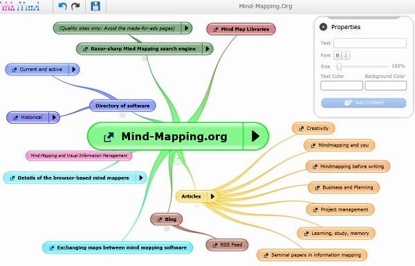 it - Making A Mind Map Online