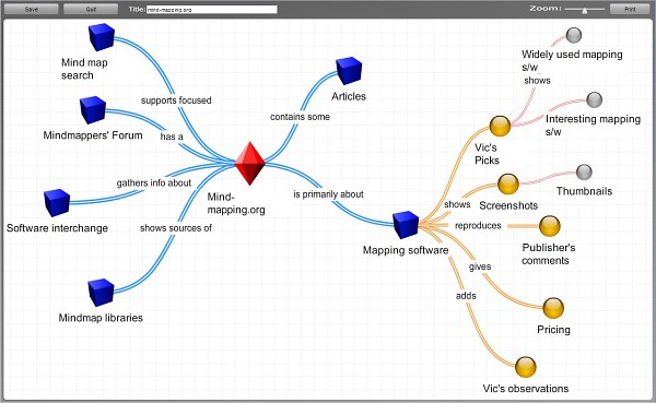 it is free so i mustnt be too critical but theres not much that can be done to make a map look interesting i quickly tired of the limited control it - Making A Mind Map Online